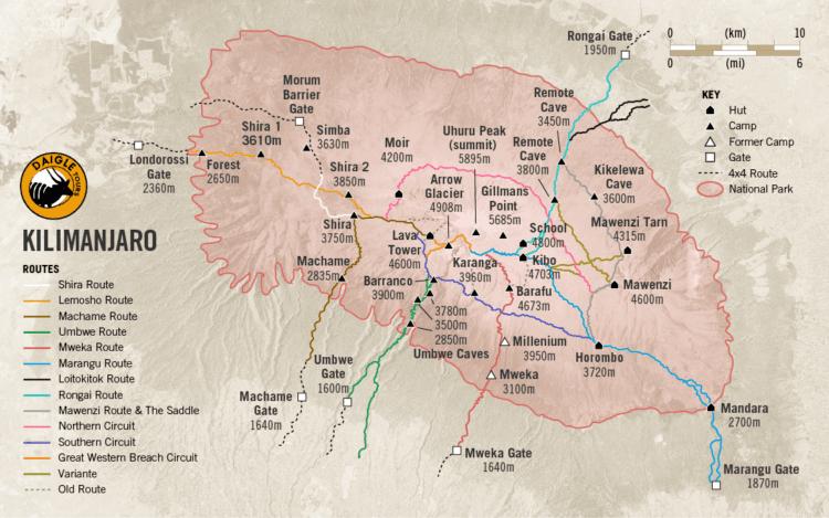 Main Kilimanjaro Routes